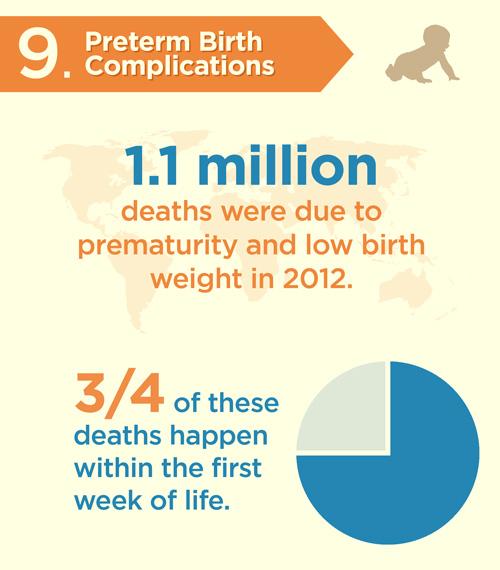 6d24fbf1 73dc 4d95 a8f3 529229794062 - Những căn bệnh có tỷ lệ tử vong cao nhất.