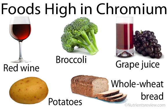 Kết quả hình ảnh cho thực phẩm chứa crom